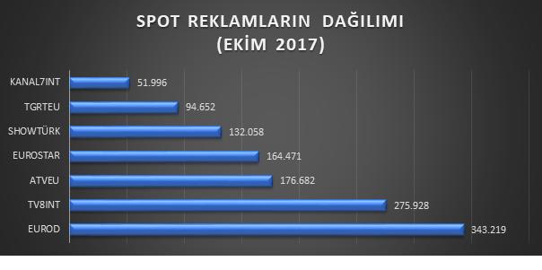 ekim3